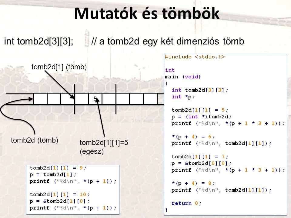 Mutatók és tömbök int tomb2d[3][3]; // a tomb2d egy két dimenziós tömb